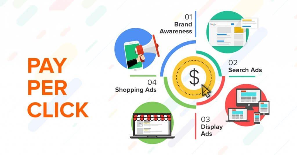 انواع اعلانات الحملات في Adwords