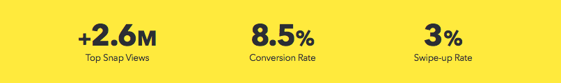 measure conversion rate of Snap Ads App Install campaign